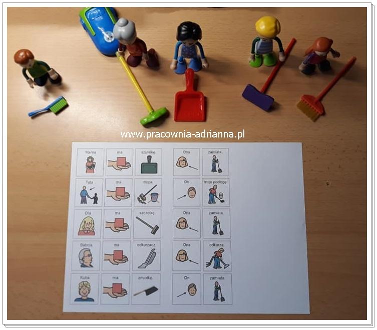 U nas dziś sprzątanie. Tak naprawdę to ćwiczymy bogacenie słownika czynnego o nazwy sprzętu domowego, klasyfikacja wg płci (ona, on). Ćwiczymy też budowanie mowy zdaniowej i używanie zaimka osobowego (on, ona). Do zajęcia wykorzystałam figurki z LIDLa i sprzęty domowe dołączone do numeru gazetki TVP ABC. Przebieg zajęć: Etykietowanie obrazków kładę przed dzieckiem figurki, pokazuję […]